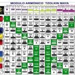 Calendario Tzolkin Maya